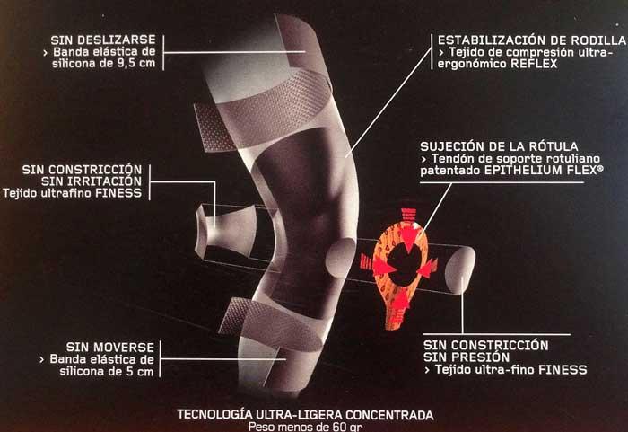 farmalastic estabilizador rodilla